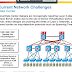 Virtual Switching System (VSS)