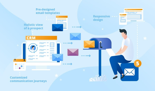 how to choose small business email marketing software