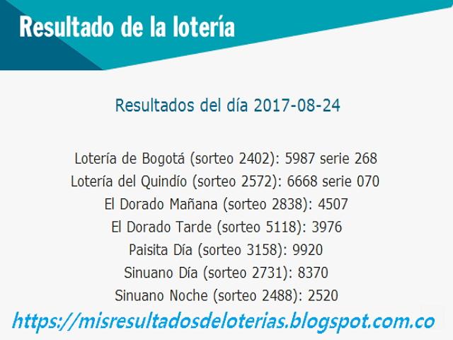 Como jugo la lotería anoche | Resultados diarios de la lotería y el chance | resultados del dia 24-08-2017