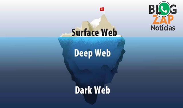 A diferença entre Deep Web e Dark Web