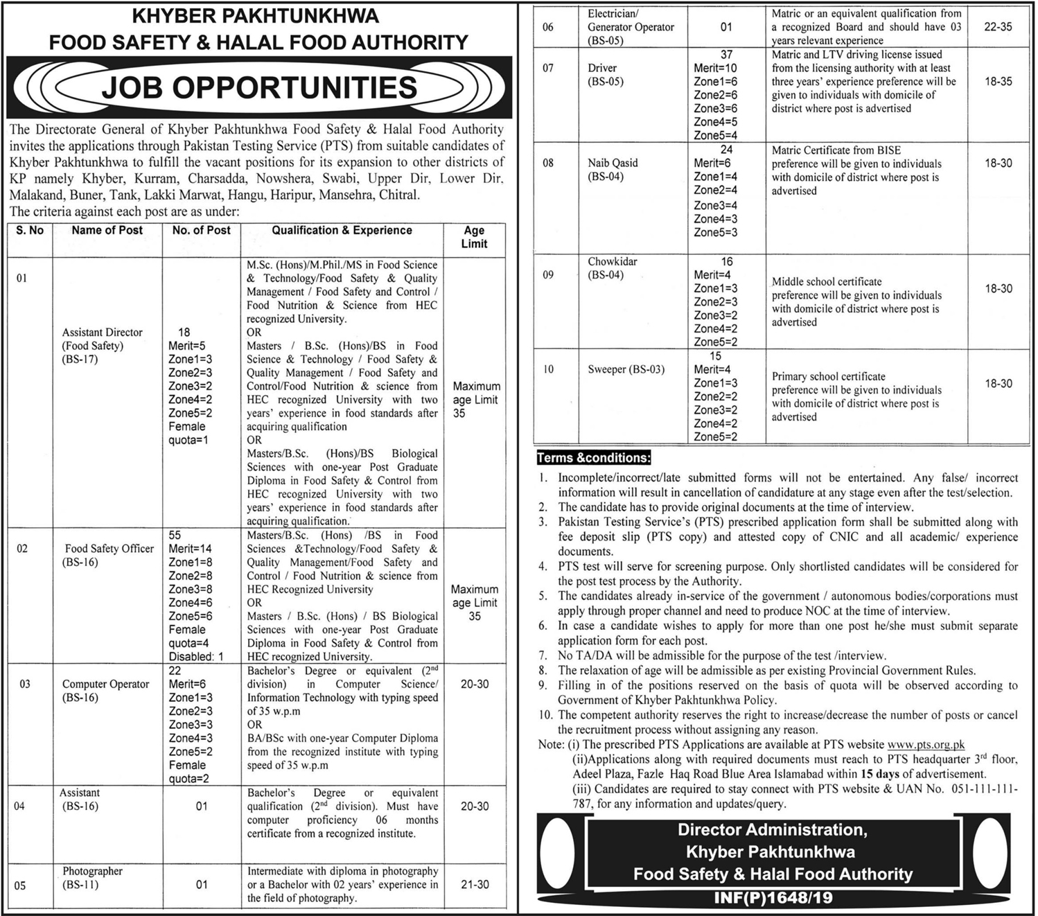PTS Jobs in KPK Food Safety & Halal Food Authority April 2019