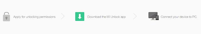 unlock Bootloader Xioami Redmi Note 5/ Note 5 Pro