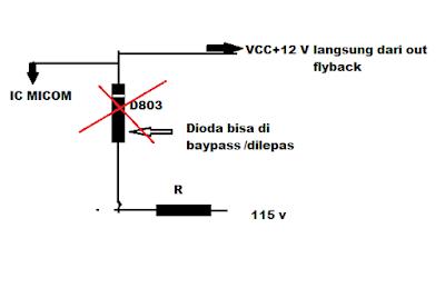 Cara Memperbaiki Tv Polytron Slim Tegangan IC Vertikal Over
