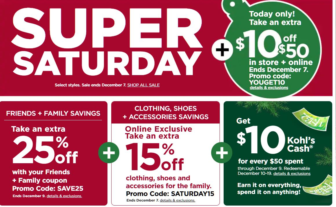 This is a picture of Canny Kohls 10 Off 25 Printable Coupon