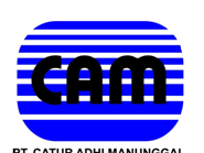 Lowongan Kerja di PT Catur Adhi Manunggal - Semarang (Kepala Administrasi & Operasional Toko, Sales Marketing, Sales Promotion & Merchandising , Teknisi Pompa Air, Staff Admin, Tenaga Gudang / Kenek, Sopir)