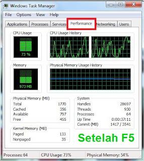 Bahaya Terlalu Sering Menekan Tombol F5 yang Diyakini untuk Refresh Komputer