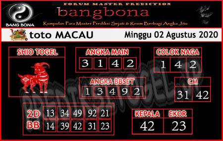 Prediksi Bangbona Togel Macau Minggu 02 Agustus 2020