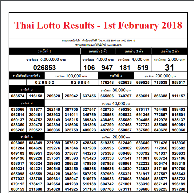 Thailand Lottery Results Papers and Chart VIP
