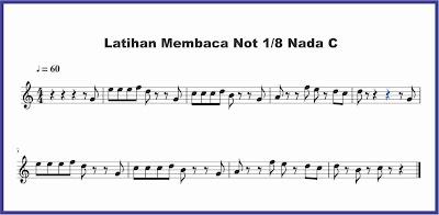 gambar notasi balok not 1/8 nada dasar c