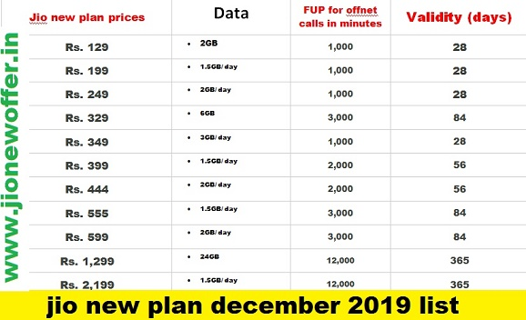 new plan december 2019 list