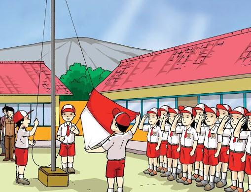 Karakteristik Siswa Sekolah Dasar
