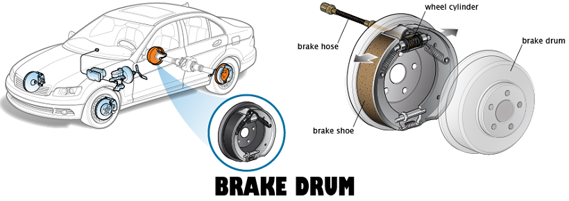 Rear Brake Shoe and Brake Drum
