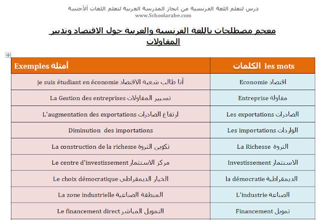 مفردات ومصطلحات بالعربية والفرنسية في مجال الاقتصاد وتدبير المقاولات