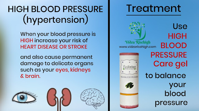 """Lowering the salt intake is not enough for blood pressure management. Try to control it without any medications by """"HBP Care Gel"""" from Vidza RiseHigh-Vedistan. Order now"""