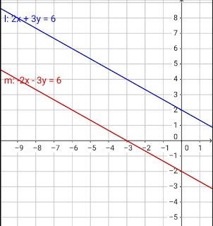 ayo kita berlatih 2.3 no 5a matematika kelas 8
