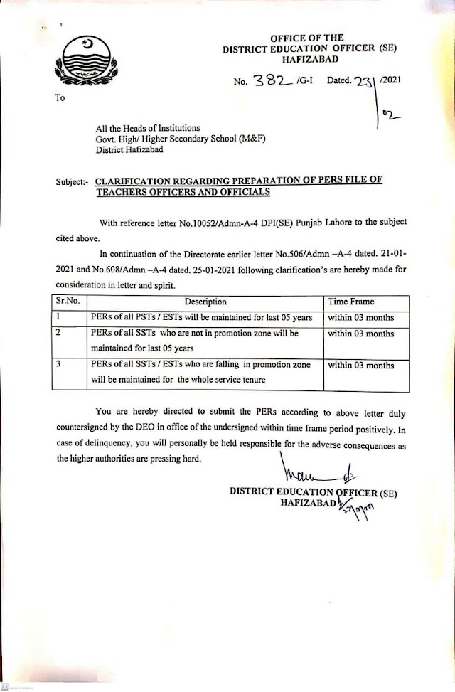 CLARIFICATION REGARDING PREPARATION OF PERs FILES OF TEACHERS, OFFICIALS AND OFFICERS