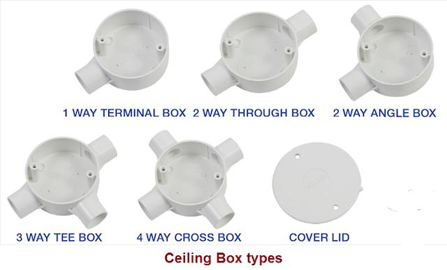 علب السقف Ceiling Boxes
