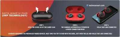 Boat Airdopes 441 True Wireless Earphones Launched In India With Price Tag Of Rs.2,499
