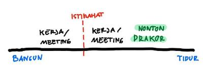 Cara Mengatur Waktu Agar Semakin Produktif