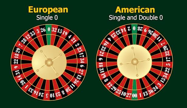 mesin casino eropa dan amerika