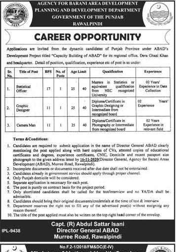 Planning & Development Department Rawalpindi November Jobs 2020
