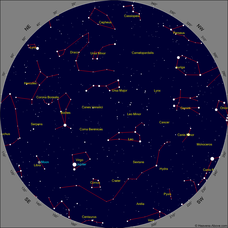 Sky Chart for the morning of Jan 22nd