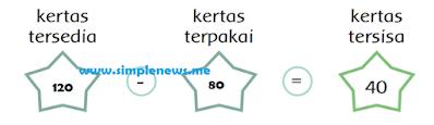 Beni menentukan banyak kertas di awal dan yang terpakai www.simplenews.me