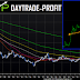 Bullish or Bearish Triangular pattern preformed in USD JPY
