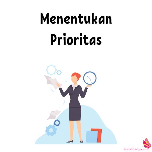 Menentukan Prioritas