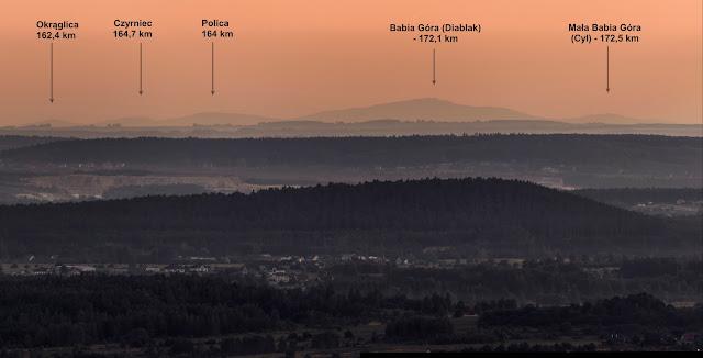 Babia Góra z Klonówki k. Kielc odległość 172 kilometry.