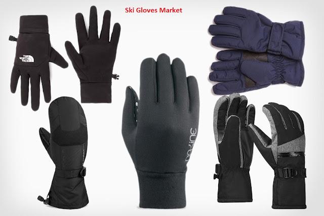 Ski Gloves Market
