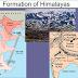 Proses Terbentuknya Pegunungan Himalaya Disebut Obduksi