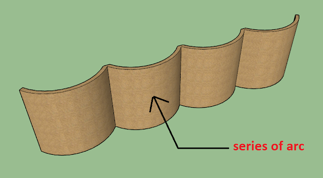 Cellular cofferdam with diaphragm cells,diaphragm cofferdam , type of cofferdam
