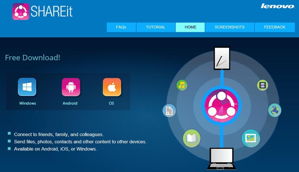 Download SHAREit for PC/Laptop (Windows, Mac & Linux) [FREE