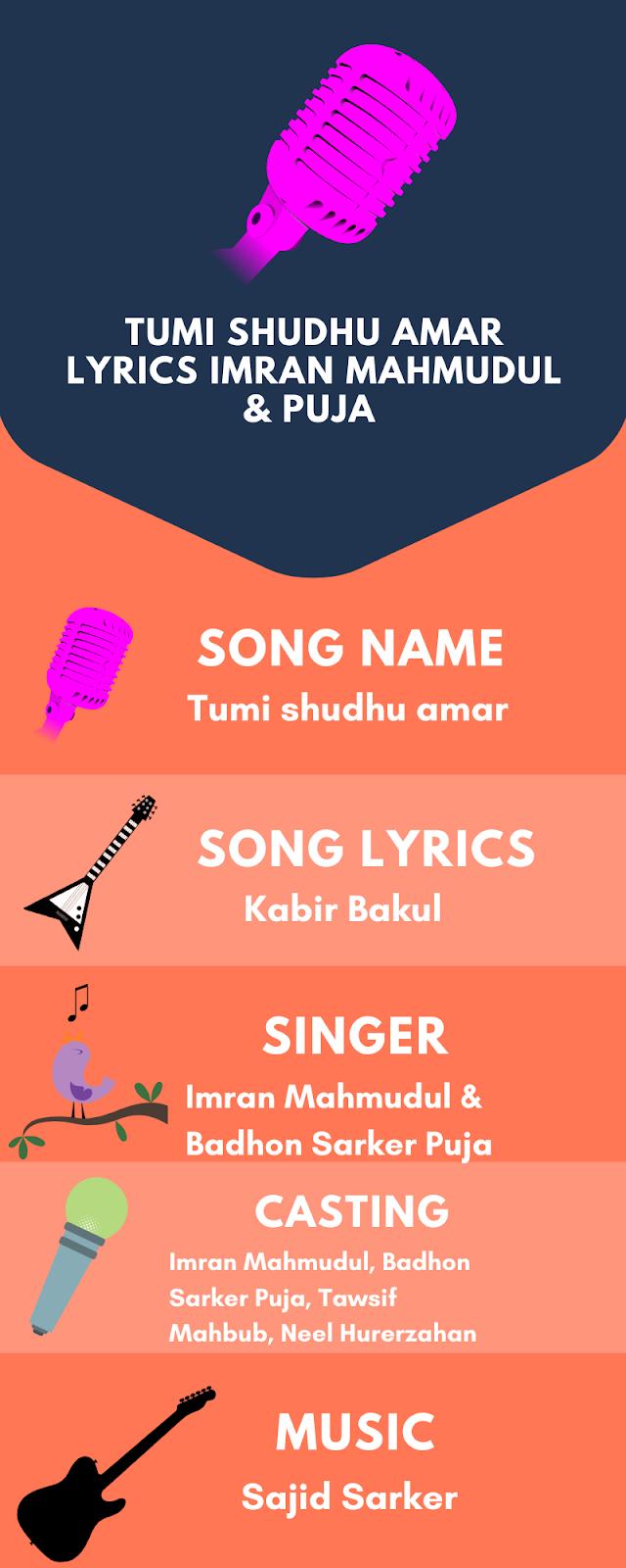 Tumi shudhu amar lyrics Imran Mahmudul & Puja