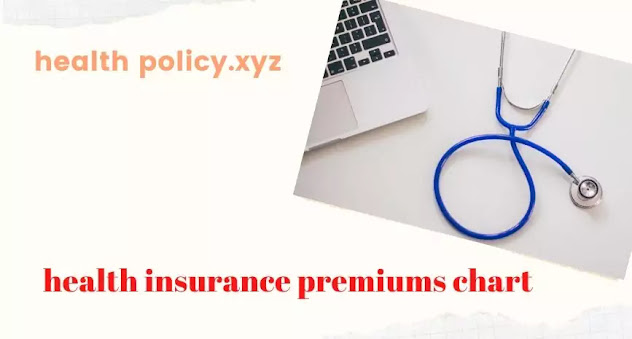 health-insurance-premiums-by-health-policy-xyz