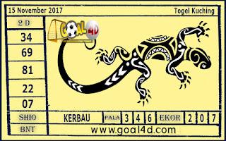 Prediksi Togel Kuching 15 November 2017
