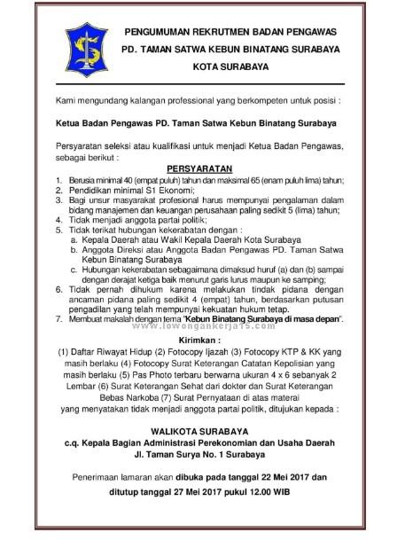 Lowongan kerja Kebun satwa Surabaya