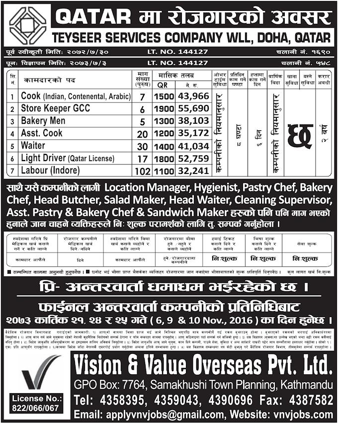 Free Visa, Free Ticket Jobs For Nepali In Qatar Salary- Rs.55,690/