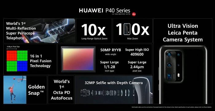 10 Things You Should Know Before Buying Huawei P40 Smartphones