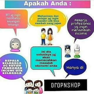 Bisnis Dropnshop Halal atau Tidak ?