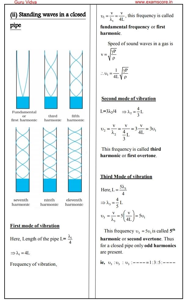 Ncert physics class 11 waves pdf