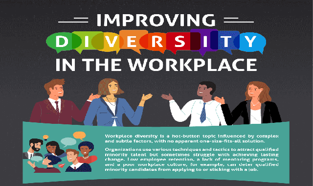 Improving Diversity in the Workplace #infographic