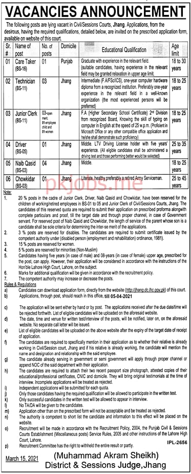 Latest District and Session Courts Civil Division Management Posts 2021