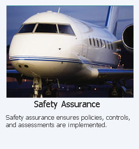 Aviation State safety program (SSP) software to monitor airline, airports SMS programs