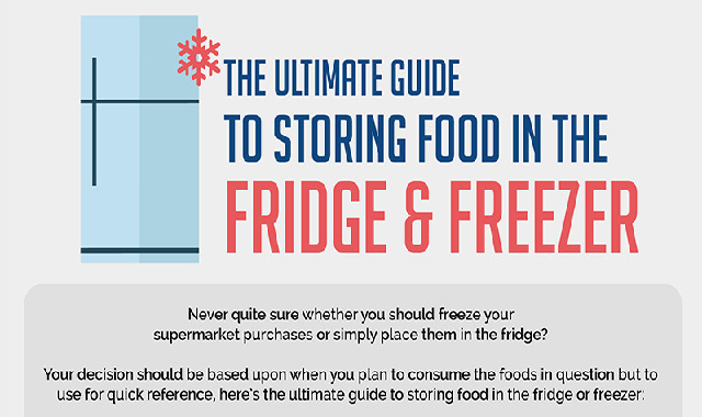 The Ultimate Guide To Storing Food In The Fridge And Freezer #infographic