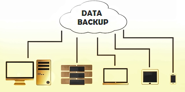 online data backup servises, data backup, online data backup, backup services, cloud servies, cloud computing