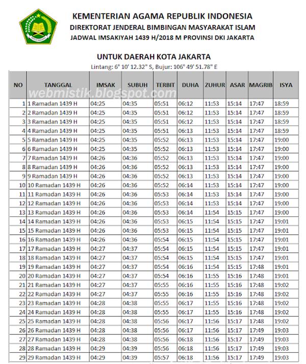 Jadwal Imsakiyah Puasa Ramadhan Jakarta