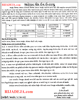District Panchayat Anand Female Health Worker, Staff Nurse and Pharmacist Recruitment 2020