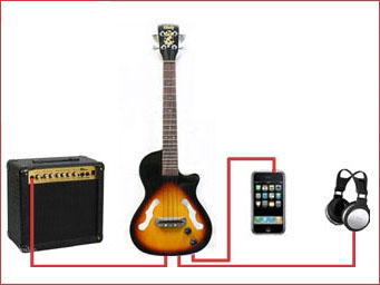 guitare electrique sans ampli